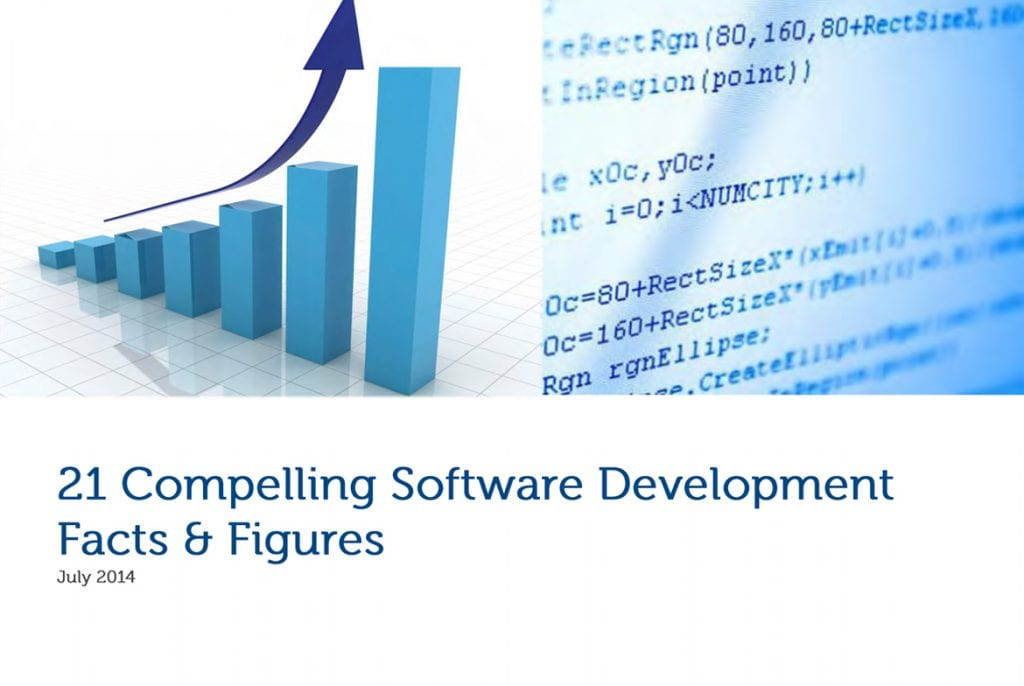 Compelling Software Facts