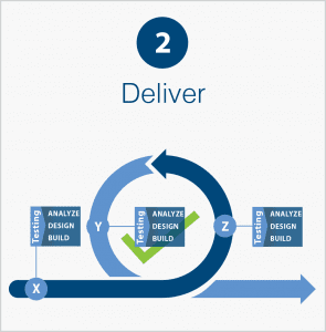 Deliver Approach