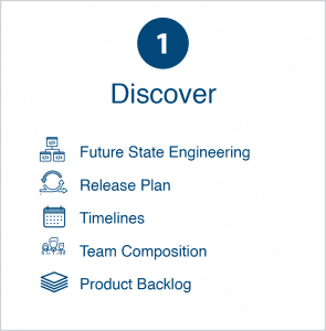 Discover Intelliware