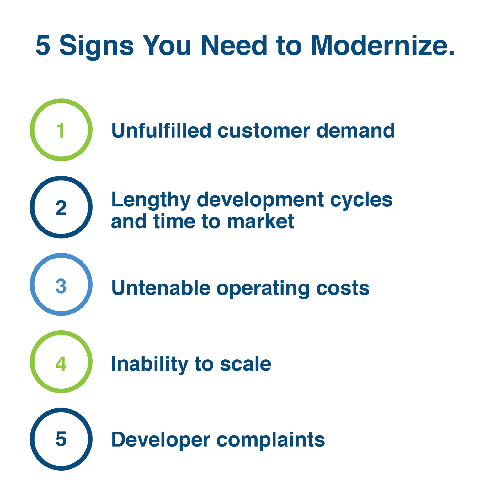 5 Signs you need to Modernize
